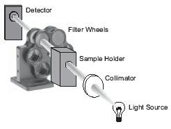 FilterSP.jpg